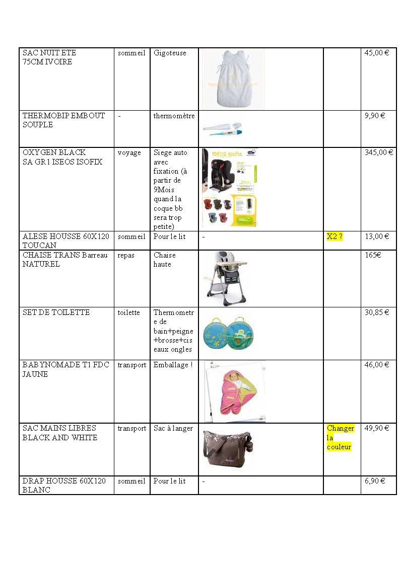 liste de naissance b b basacco. Black Bedroom Furniture Sets. Home Design Ideas